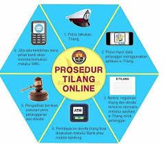 E-Tilang - Prosedur Terbaru Surat Tilang Di Indonesia